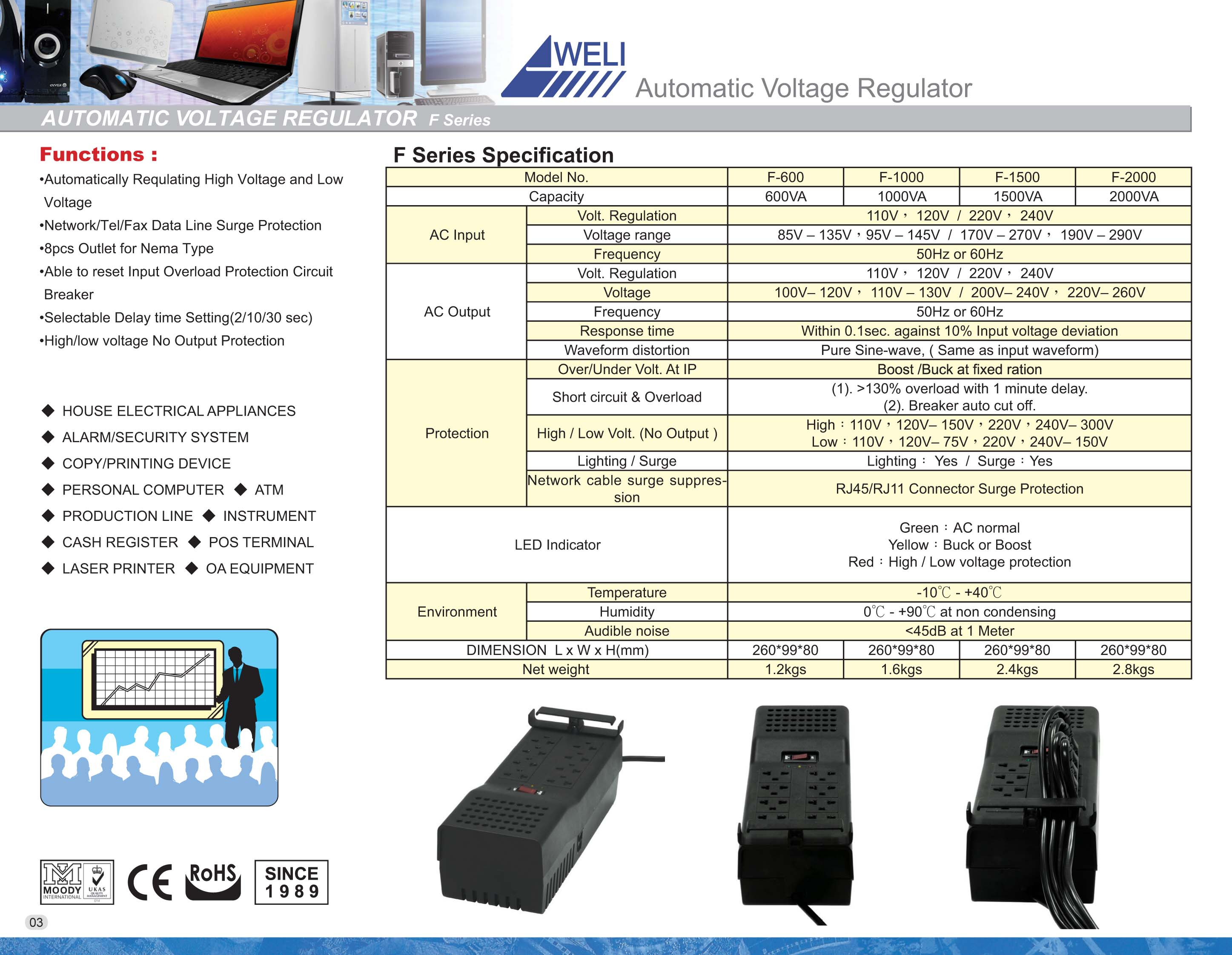 Weli Science Co Ltds On Taiwans Largest Ict B2b Marketplace Auto Cut Off Circuit Avr F Series